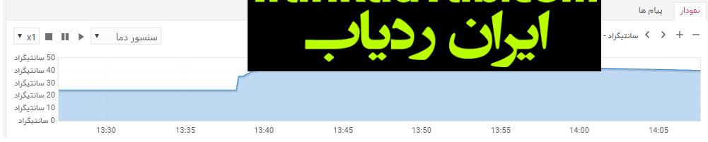 نمایش سنسور دما ردیاب بصورت نمودار در سامانه ی ایران ردیاب